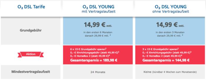 o2 dsl young dsl studenten tarif rabatt geizstudent.de